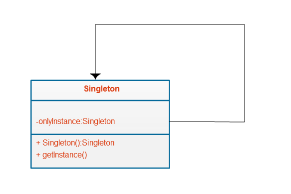 design_patterns_singleton