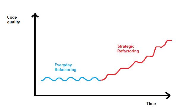 jdd 2014 wykres