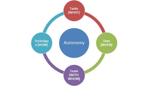autonomy_technicalblog