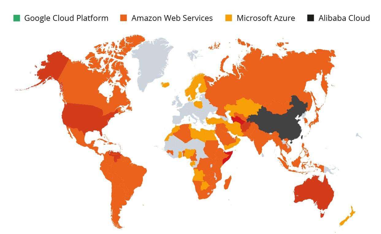 Google Cloud Platform vs. Amazon Web Services vs. Microsoft Azure vs. Alibaba Cloud - Market Share